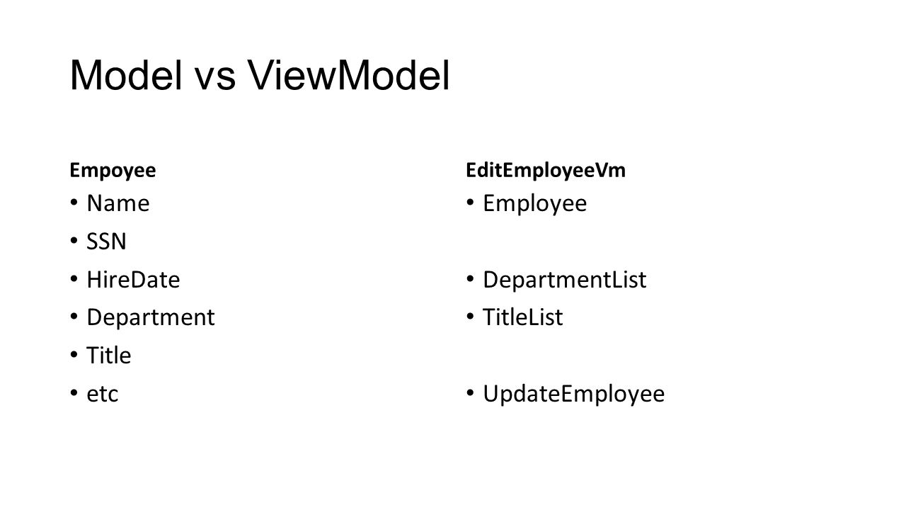 Model vs ViewModel Name SSN HireDate Department Title etc Employee