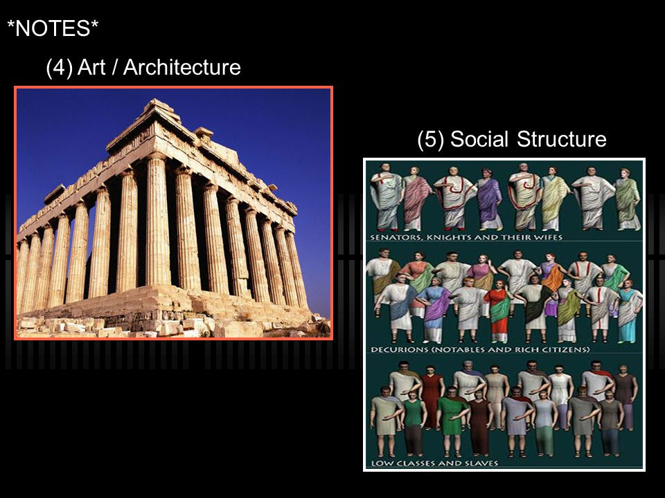 *NOTES* (4) Art / Architecture (5) Social Structure