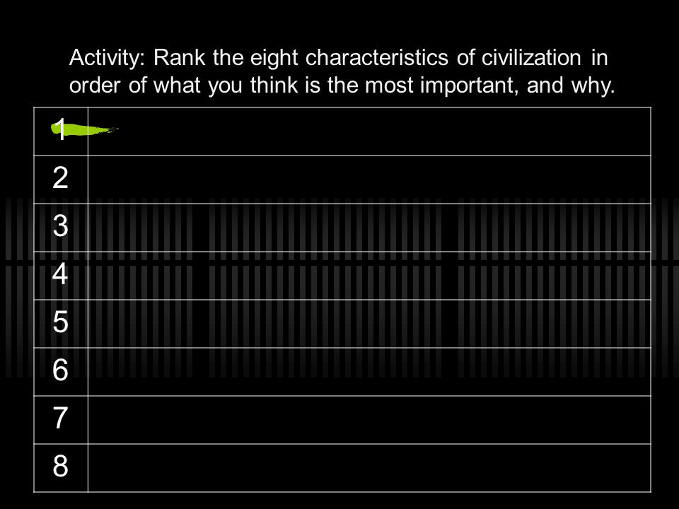Activity: Rank the eight characteristics of civilization in order of what you think is the most important, and why.