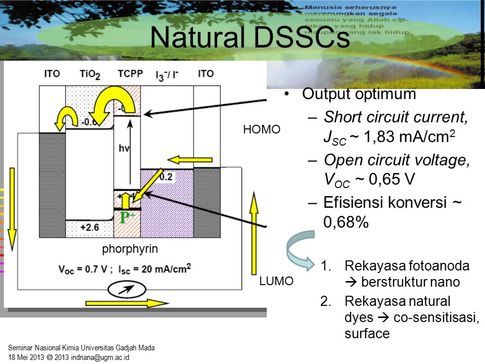 Natural DSSCs Output optimum Short circuit current, JSC ~ 1,83 mA/cm2