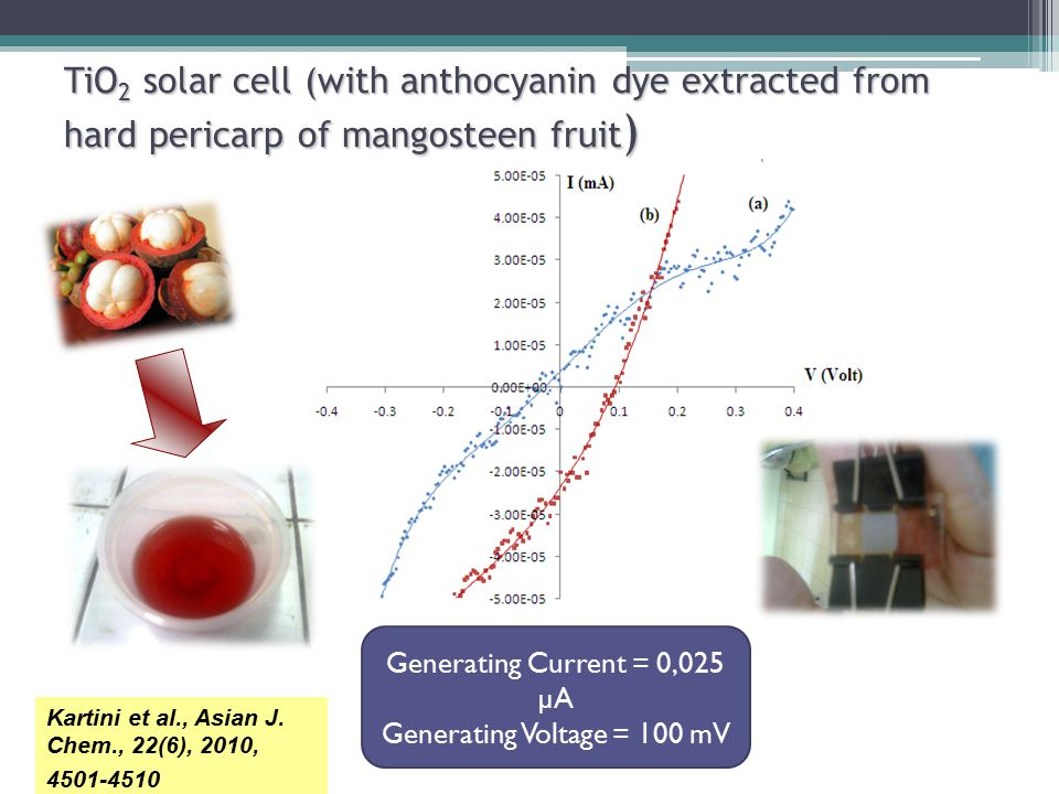 TiO2 solar cell (with anthocyanin dye extracted from hard pericarp of mangosteen fruit)