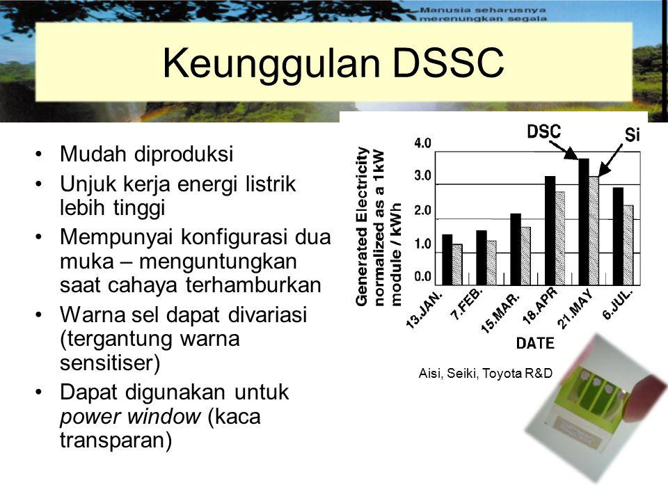 Keunggulan DSSC Mudah diproduksi