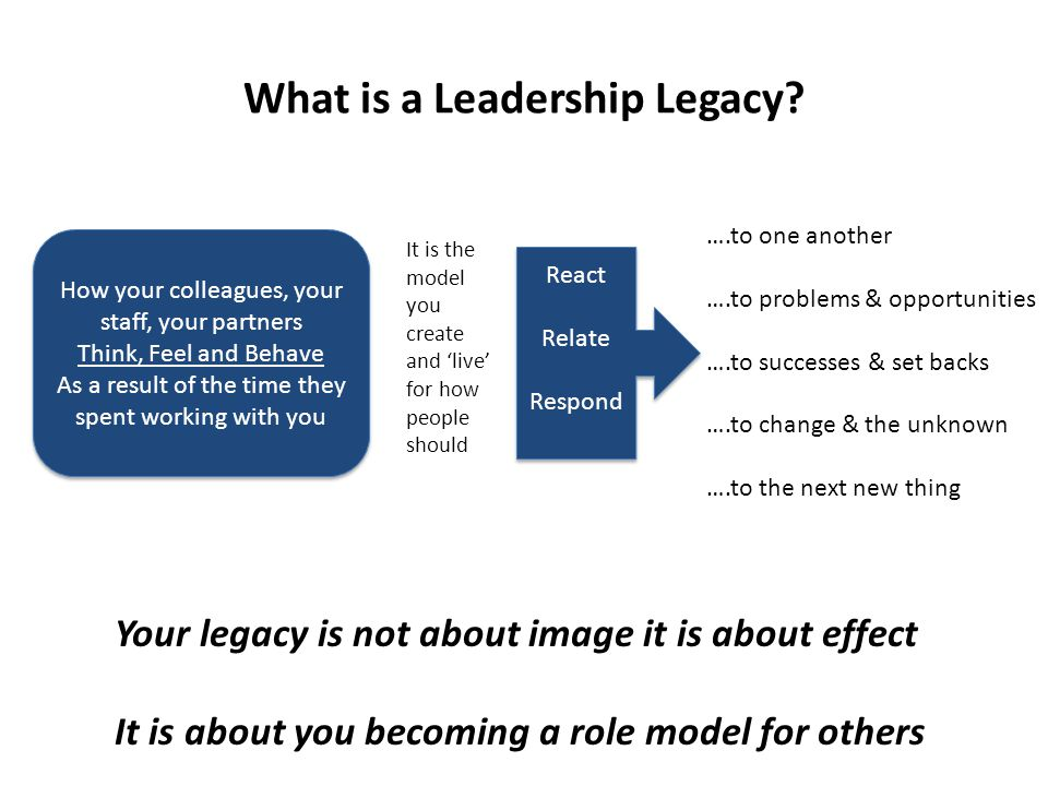 What is a Leadership Legacy