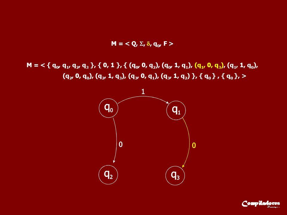 M = < Q, , , q0, F > M = < { q0, q1, q2, q3 }, { 0, 1 }, { (q0, 0, q2), (q0, 1, q1), (q1, 0, q3), (q1, 1, q0),