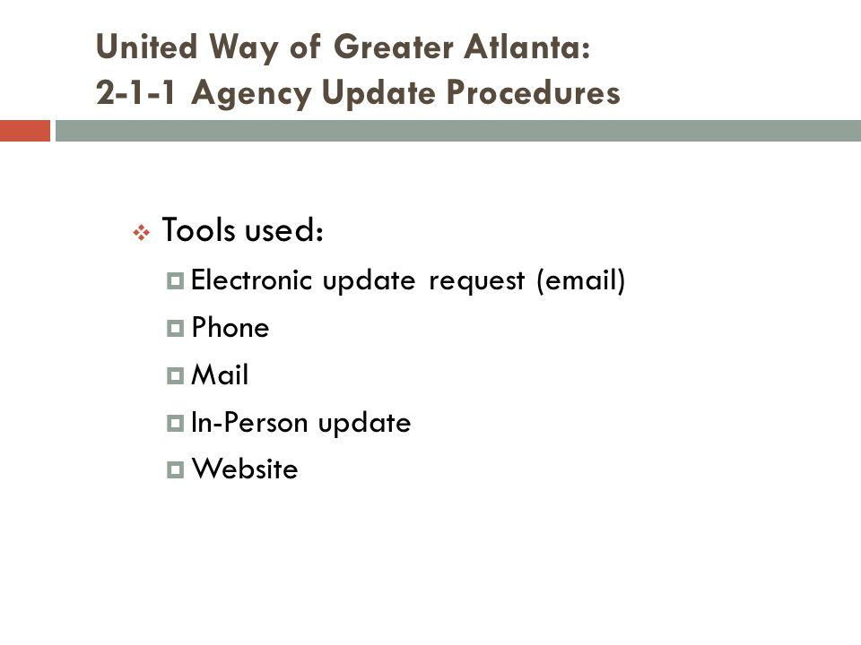 United Way of Greater Atlanta: 2-1-1 Agency Update Procedures