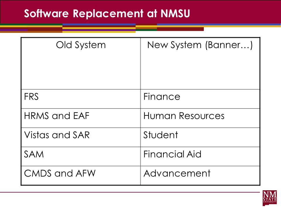 Software Replacement at NMSU