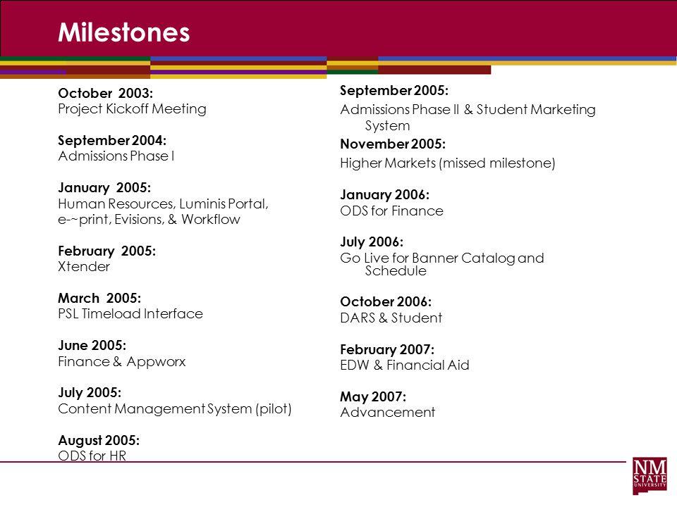 Milestones September 2005: October 2003: