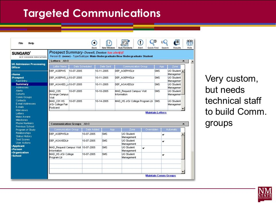 Targeted Communications