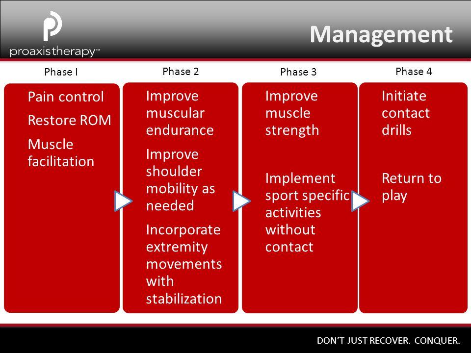 Management Pain control Restore ROM Muscle facilitation