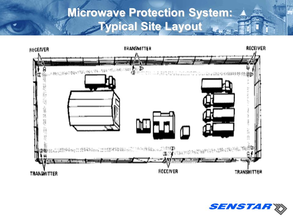 Microwave Protection System: Typical Site Layout