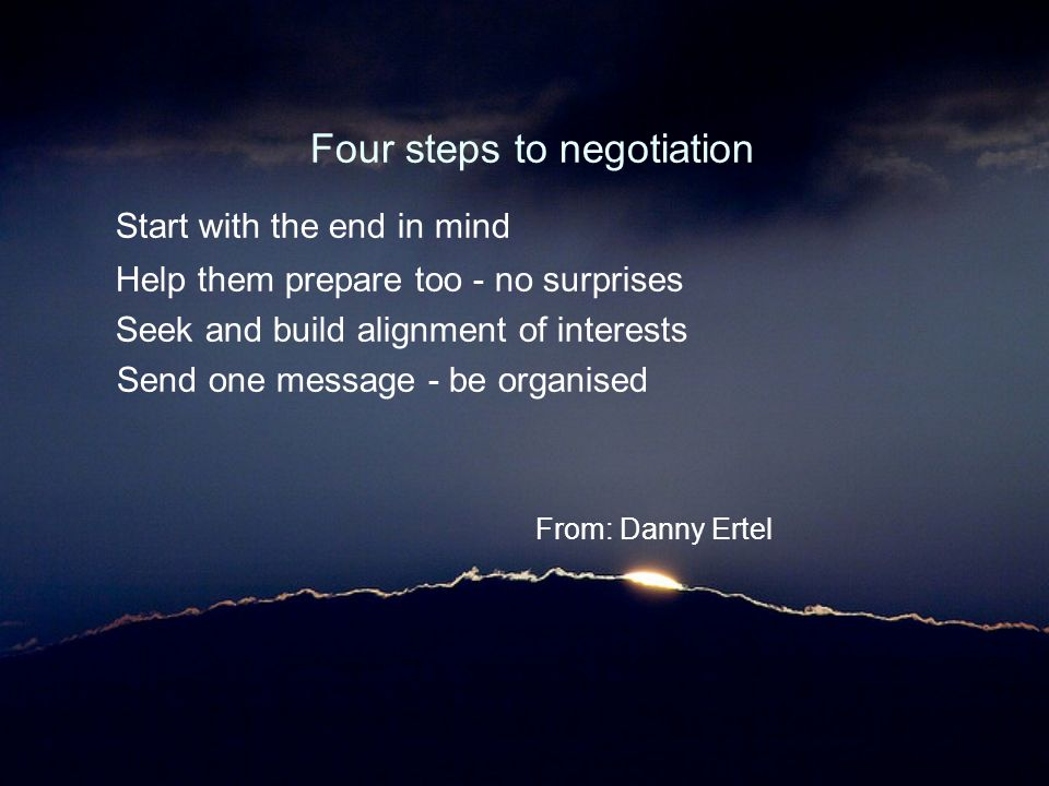 Four steps to negotiation
