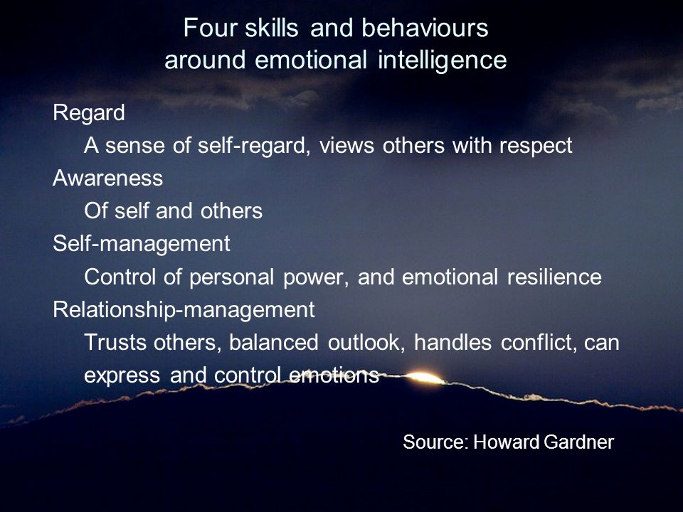 Four skills and behaviours around emotional intelligence