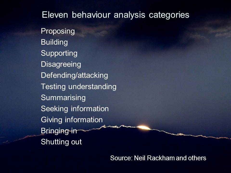 Eleven behaviour analysis categories
