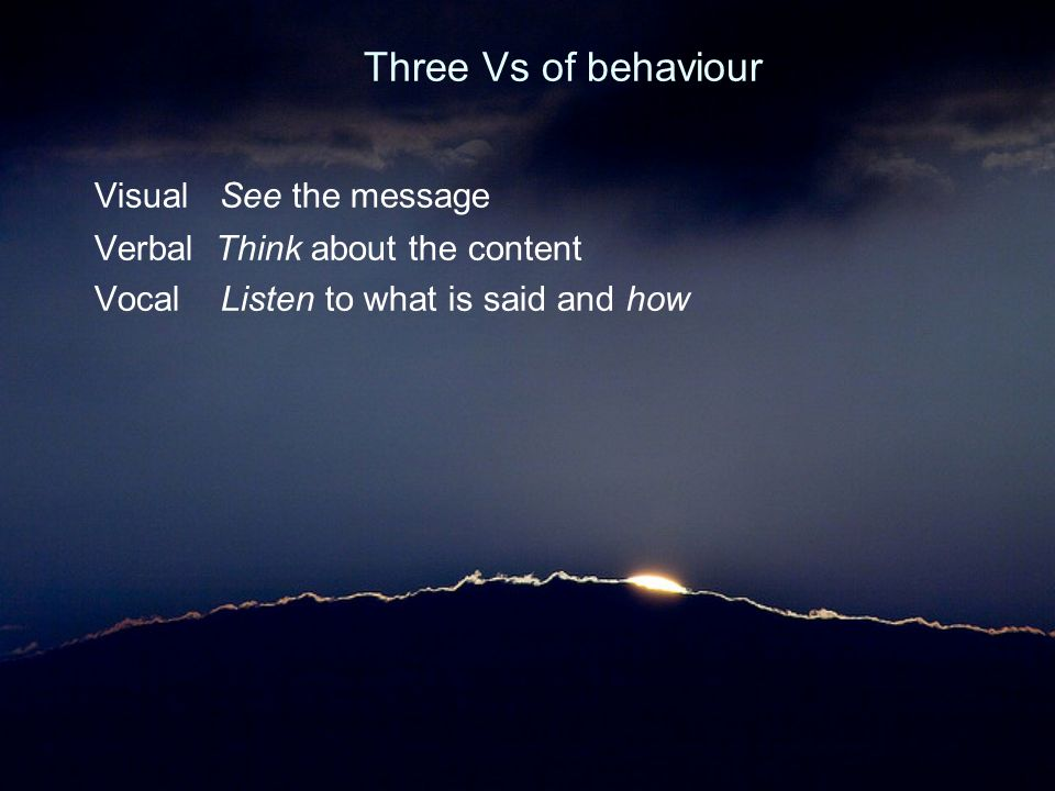 Visual See the message Three Vs of behaviour
