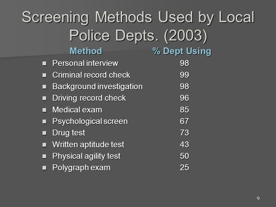 Screening Methods Used by Local Police Depts. (2003)