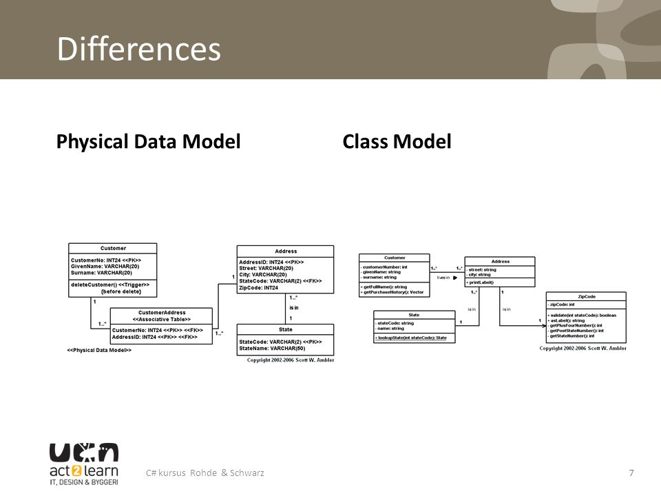 Differences Physical Data Model Class Model