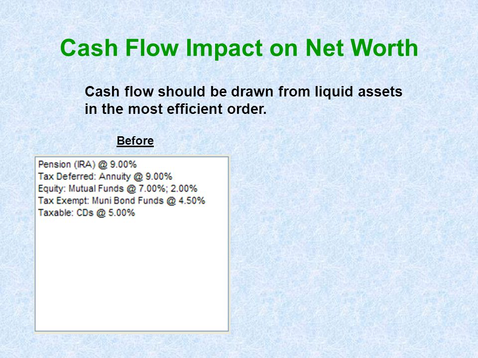 Cash Flow Impact on Net Worth