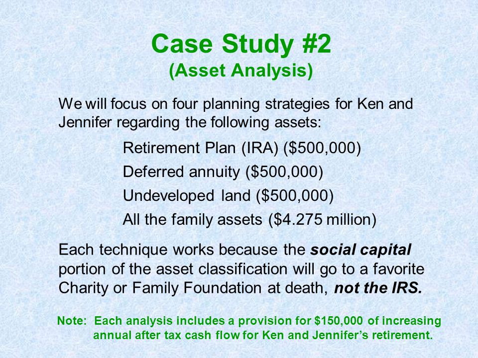 Case Study #2 (Asset Analysis)