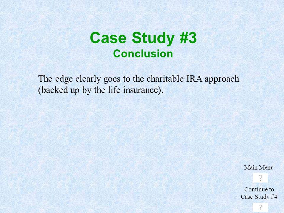Case Study #3 Conclusion
