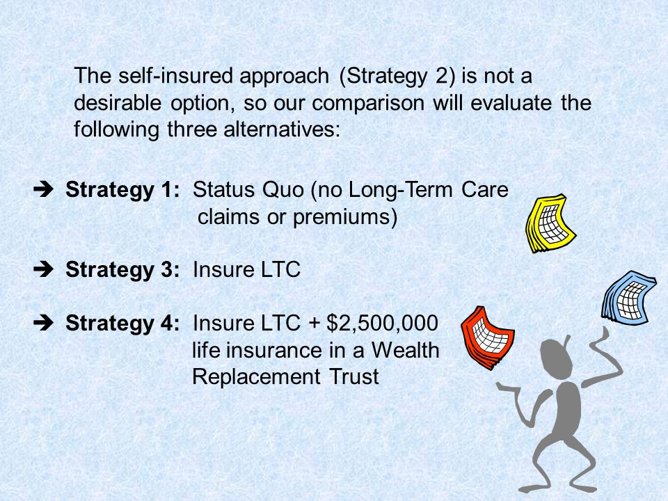 The self-insured approach (Strategy 2) is not a desirable option, so our comparison will evaluate the following three alternatives: