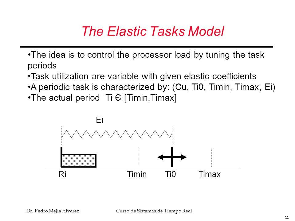 The Elastic Tasks Model