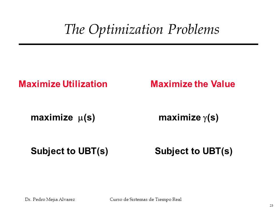 The Optimization Problems