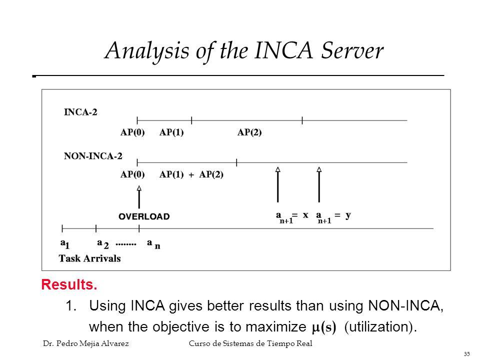 Analysis of the INCA Server