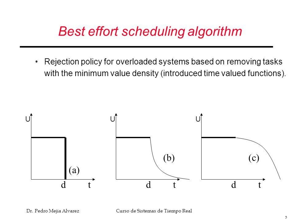 Best effort scheduling algorithm