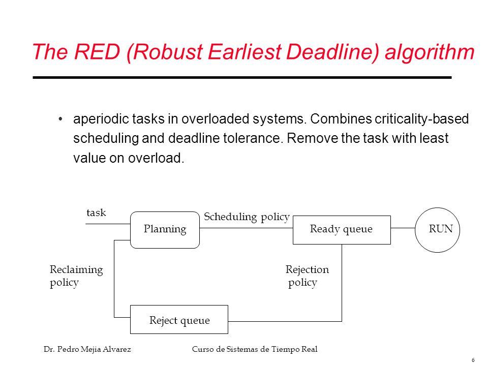 The RED (Robust Earliest Deadline) algorithm