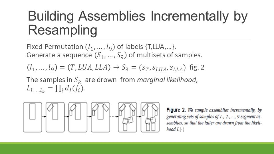 Building Assemblies Incrementally by Resampling