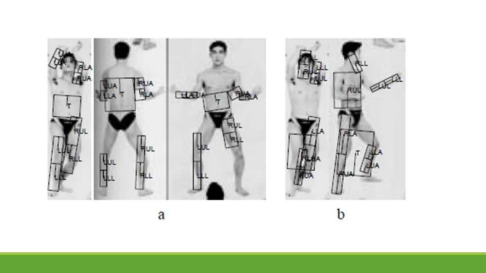 בתמונות a אנחנו יכולים לראות את ה representatives שמתאימים לתצורה של האנשים בתמונה ובתמונה b לא.