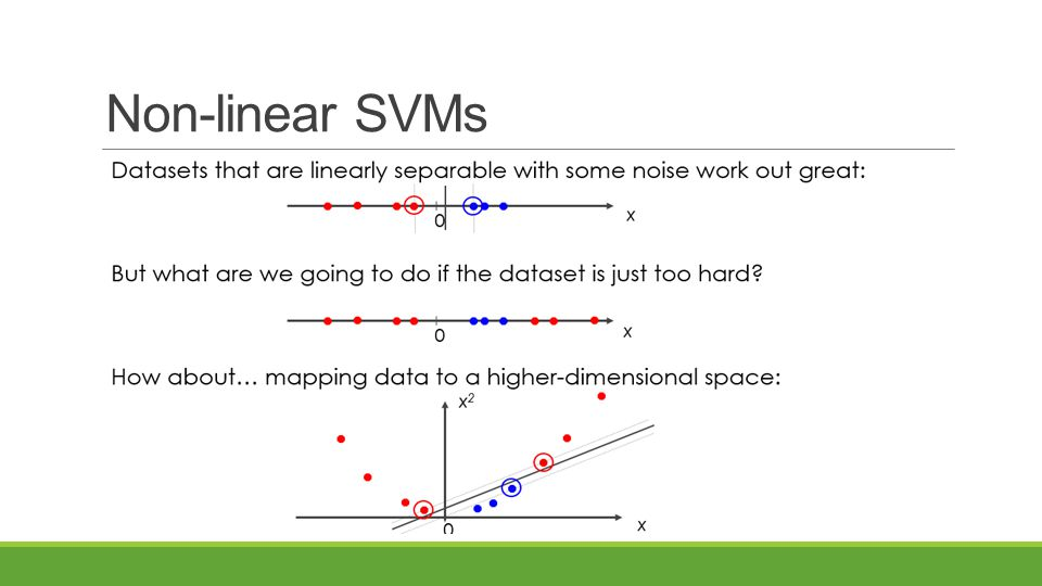 Non-linear SVMs