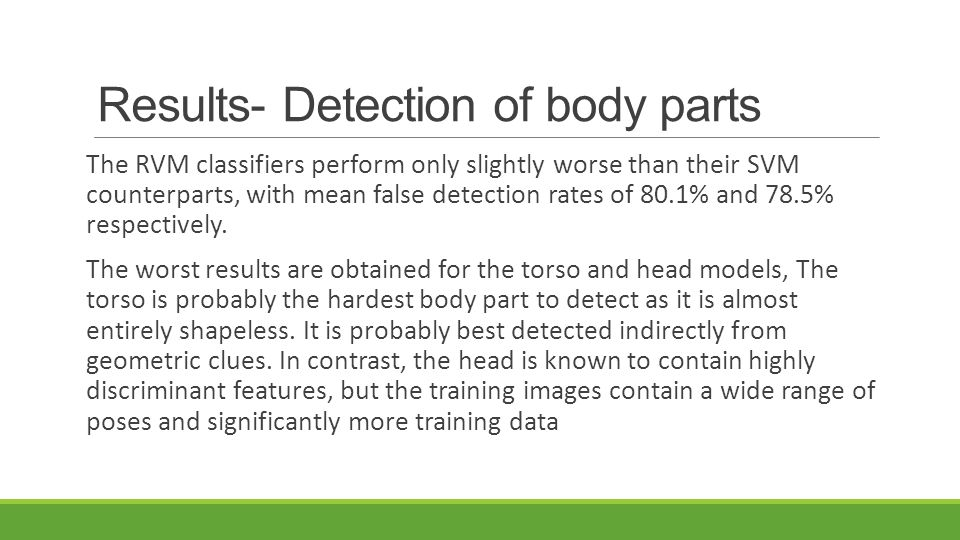 Results- Detection of body parts