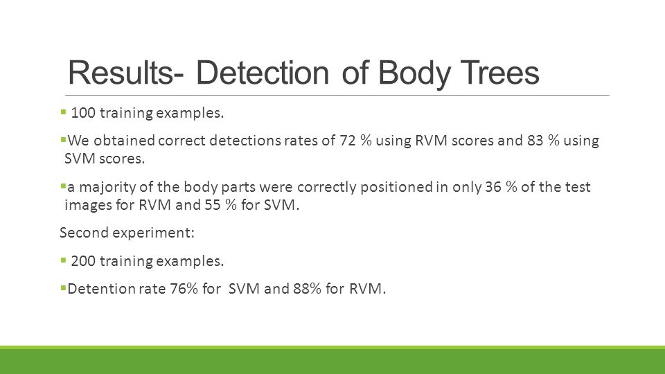 Results- Detection of Body Trees