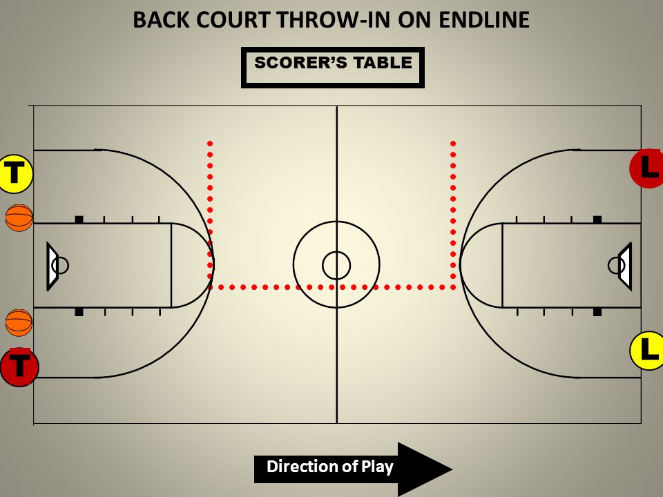 BACK COURT THROW-IN ON ENDLINE