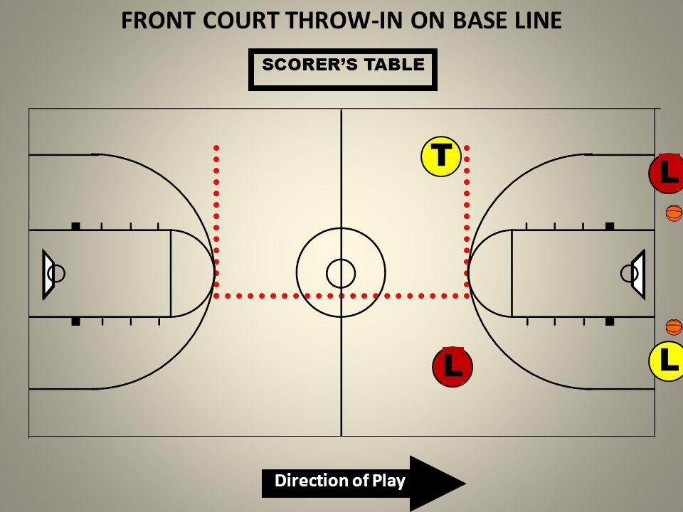 FRONT COURT THROW-IN ON BASE LINE