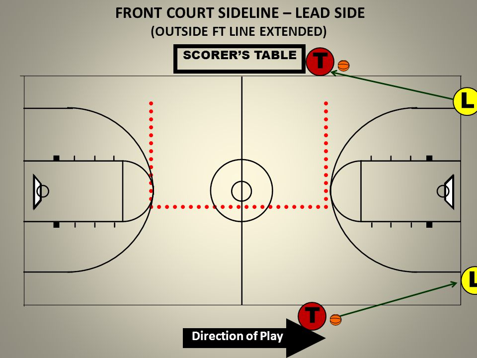 FRONT COURT SIDELINE – LEAD SIDE (OUTSIDE FT LINE EXTENDED)
