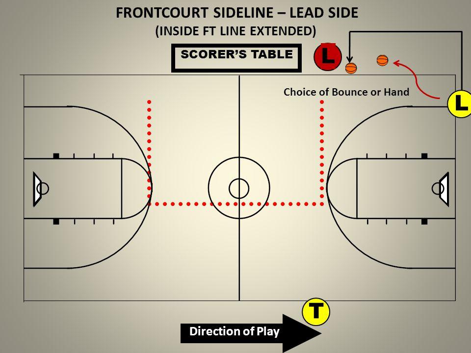 FRONTCOURT SIDELINE – LEAD SIDE (INSIDE FT LINE EXTENDED)