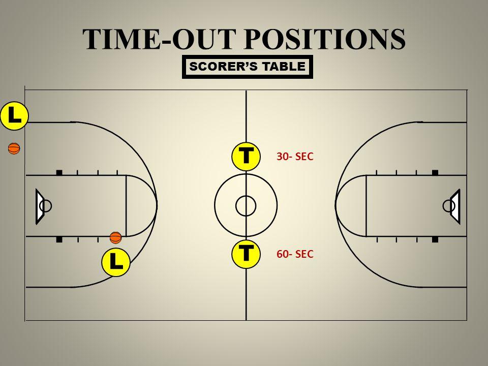 TIME-OUT POSITIONS SCORER'S TABLE L T 30- SEC T L 60- SEC