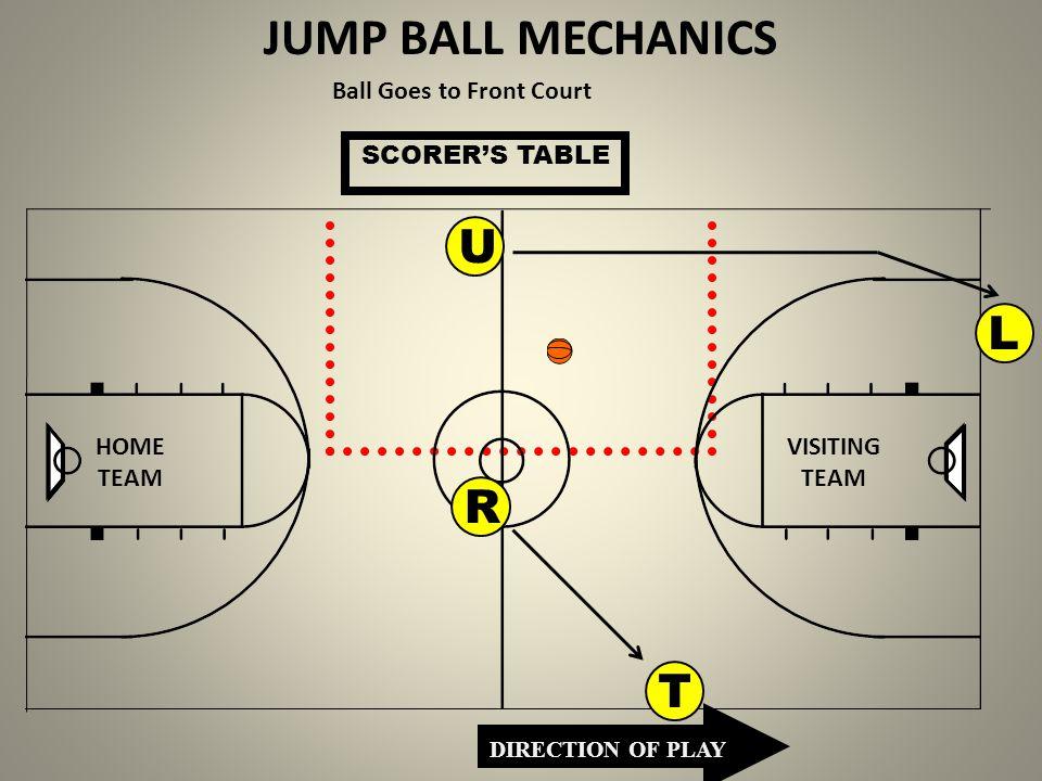 JUMP BALL MECHANICS U L R T Ball Goes to Front Court SCORER'S TABLE