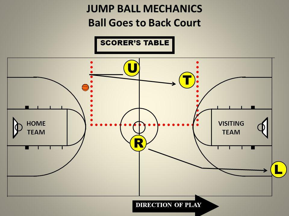 JUMP BALL MECHANICS Ball Goes to Back Court