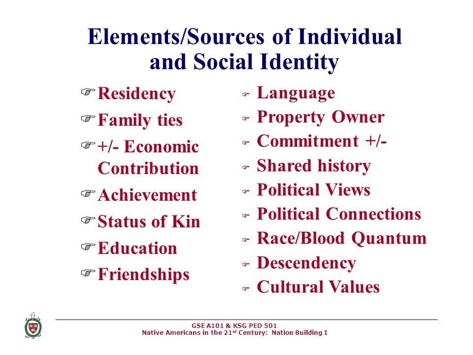 Elements/Sources of Individual and Social Identity