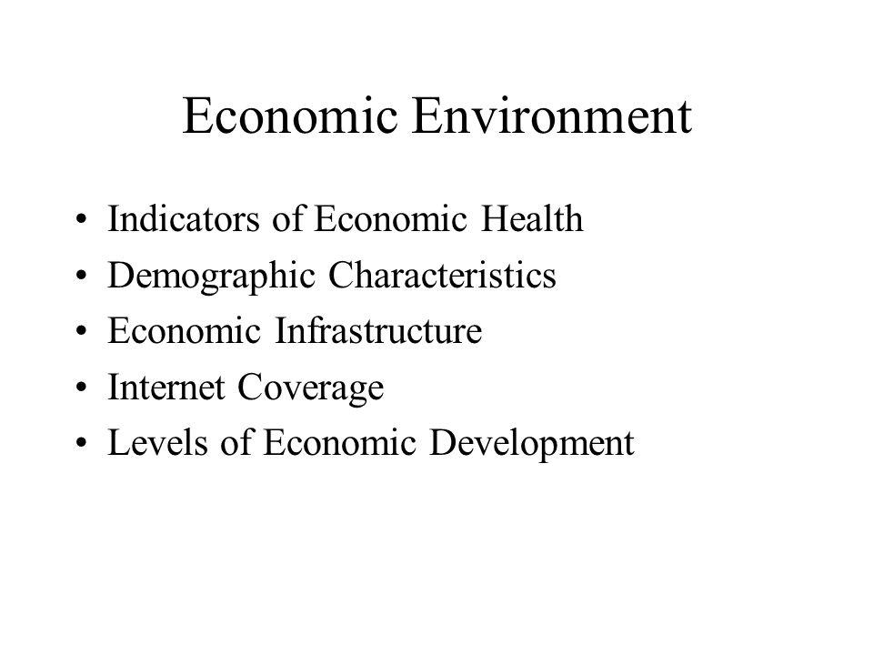 Economic Environment Indicators of Economic Health