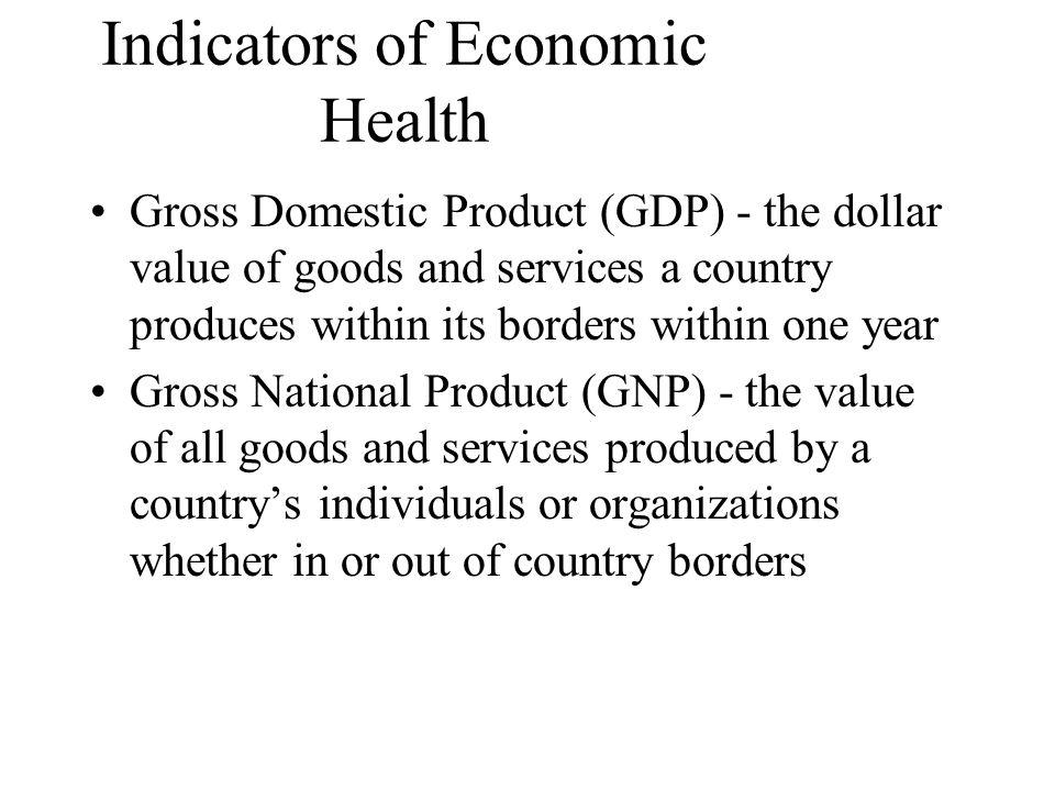 Indicators of Economic Health
