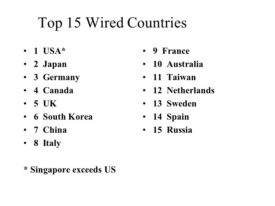 Top 15 Wired Countries 1 USA* 2 Japan 3 Germany 4 Canada 5 UK