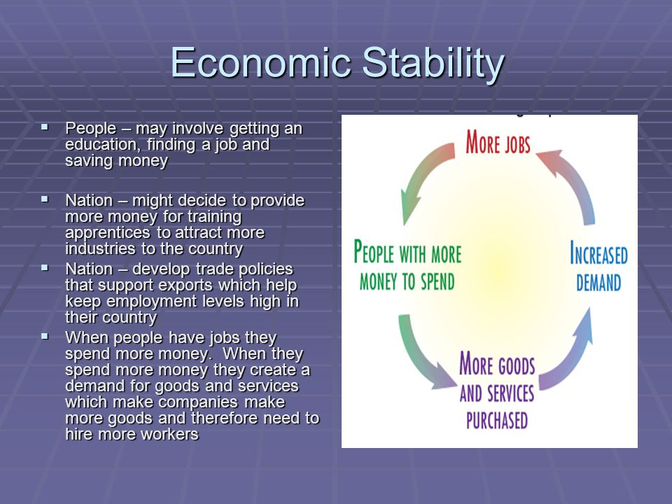 Economic Stability People – may involve getting an education, finding a job and saving money.