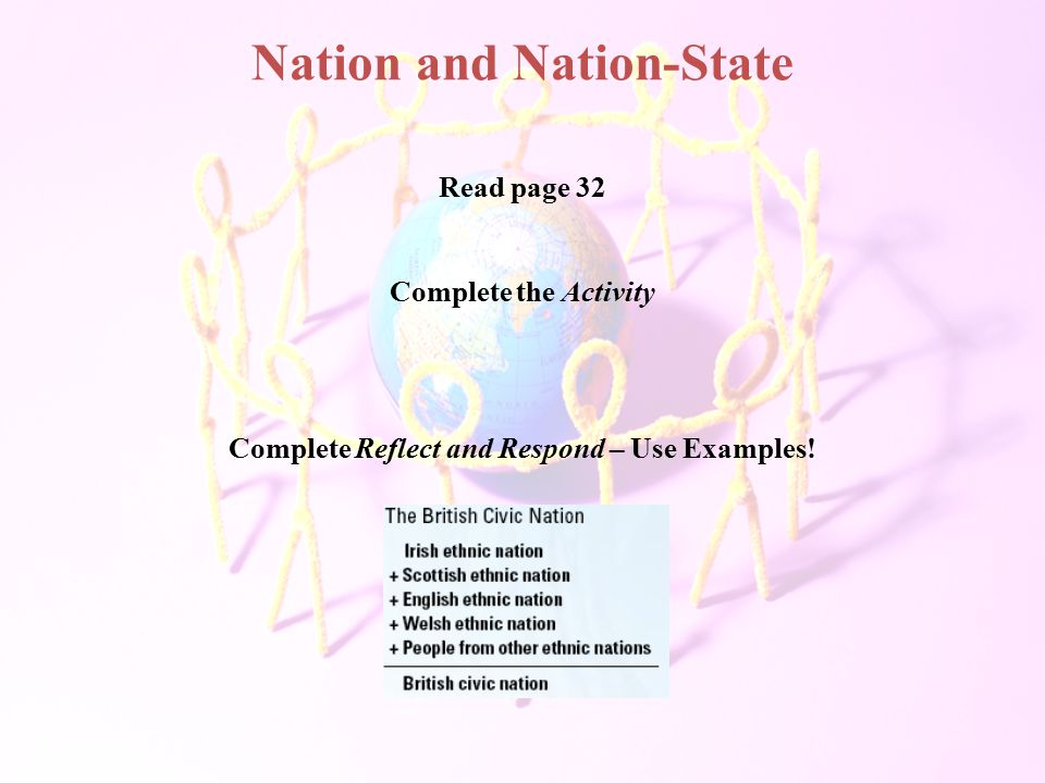 Nation and Nation-State Complete Reflect and Respond – Use Examples!
