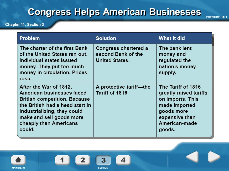 Congress Helps American Businesses