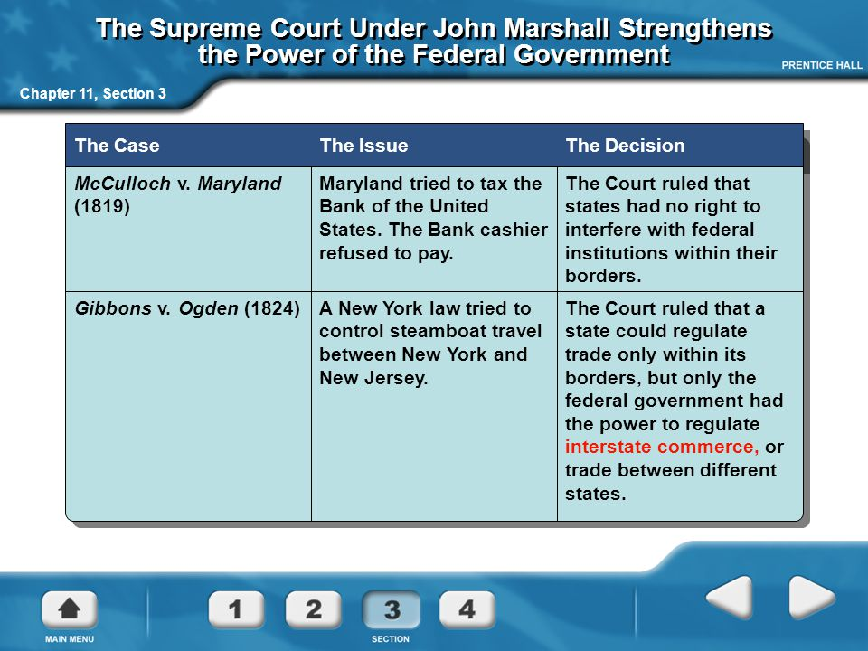 The Supreme Court Under John Marshall Strengthens the Power of the Federal Government