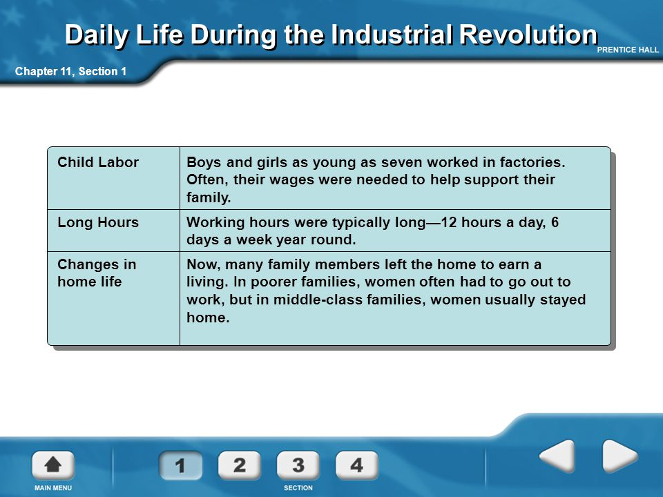 Daily Life During the Industrial Revolution
